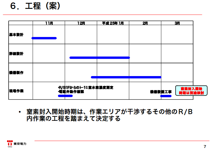 """4 Tepco to inject nitrogen gas into the suppression chamber of reactor2 as well, """"Kr-85 and Hydrogen increase"""""""