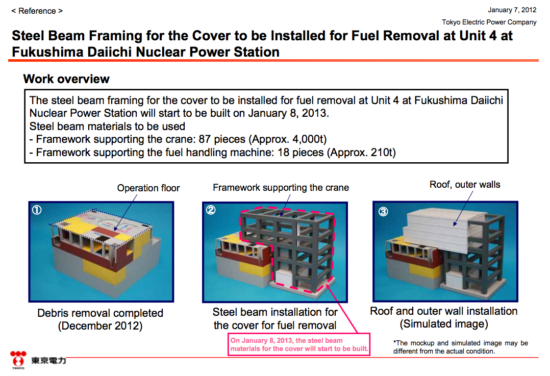 "Tepco to start installing the steel beam framing for the fuel removal of reactor4 ""4,210 tones"""
