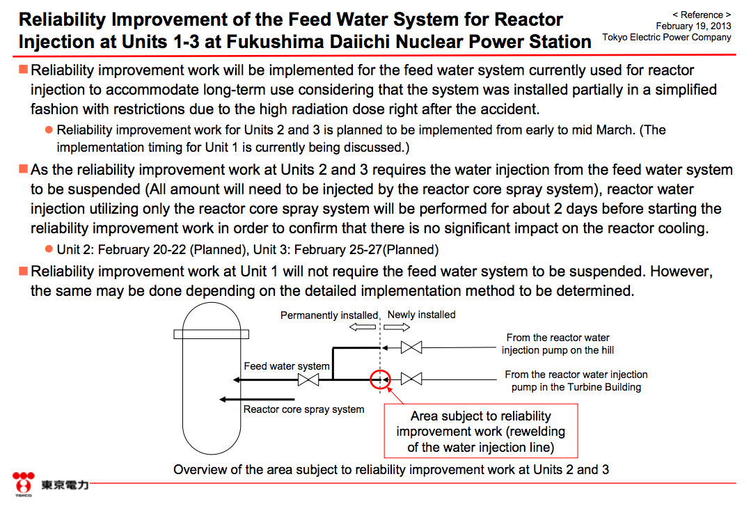 Tepco to start the reliability improvement work for feed water systems of reactor2 and 3