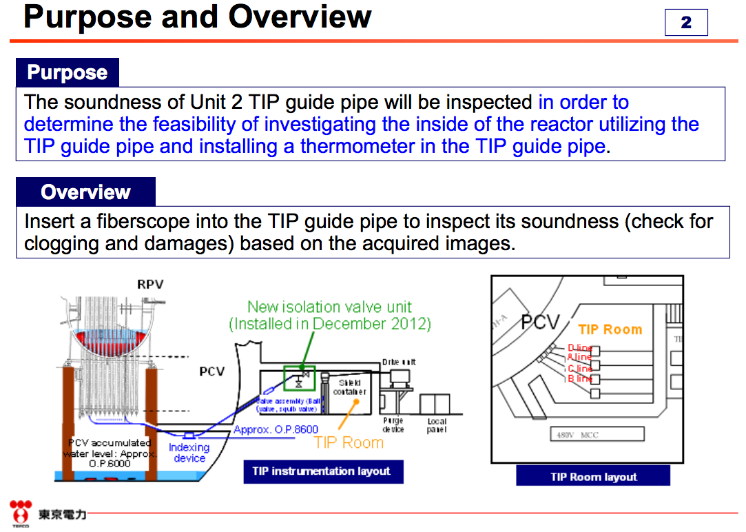 """Tepco failed in installing thermometers into reactor2, """"4 fiberscopes all stuck in the pipe"""""""