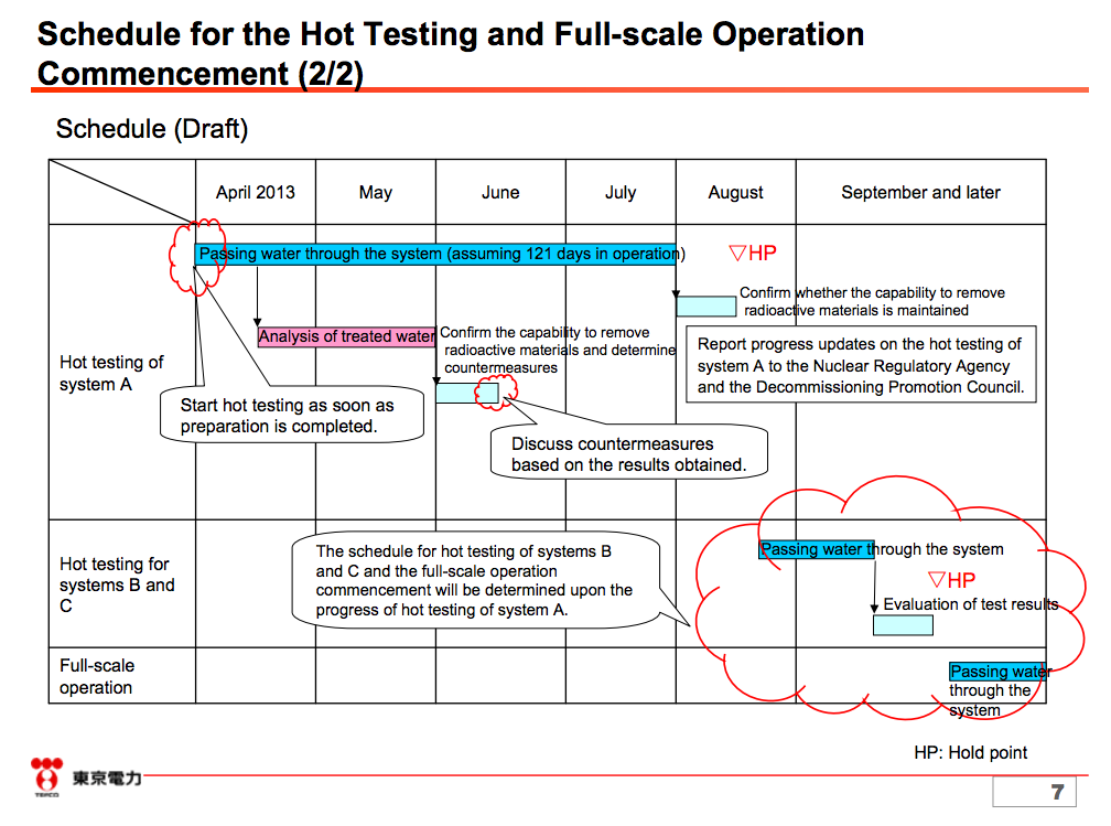 8 Tepco to start the hot test of ALPS, the multiple nuclide purification system on 3/30/2013