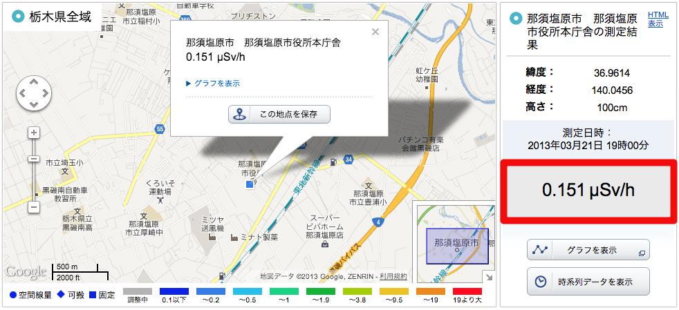 """2 4.5 μSv/h on the soil of Nasushiobara city Tochigi, """"officially it's 0.151μSv/h"""""""