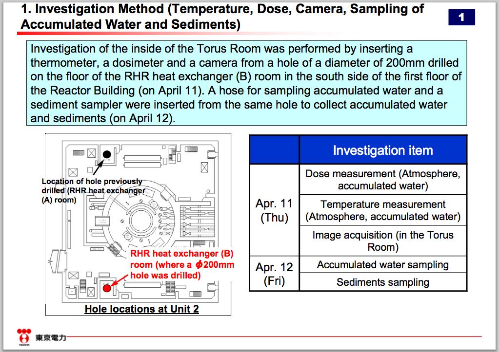 """Tepco """"No major damage was found in torus room of reactor2"""""""