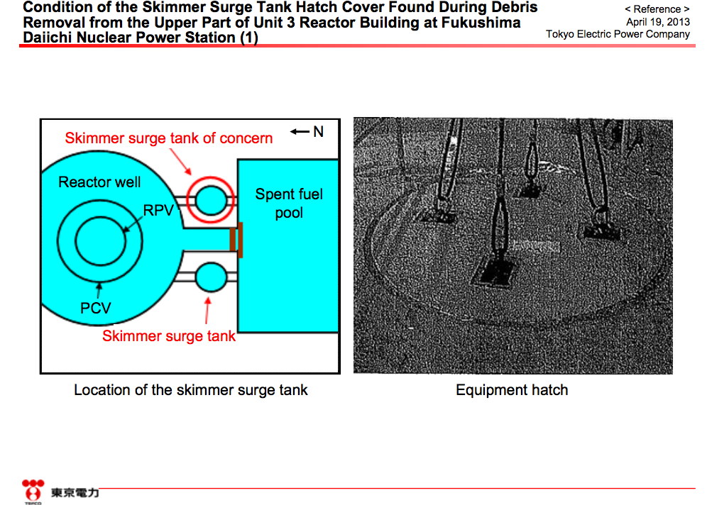 5 Tepco crane picked up the skimmer surge tank hatch by mistake during debris removal of reactor3