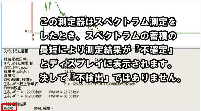 2 [Spectrum] Pu-240 detected from soil in Takahagi city Ibaraki