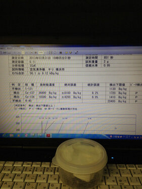 56,100 Bq/Kg of Cs-134/137 from the filter of air cleaner in Yokohama, 253km from Fukushima plant