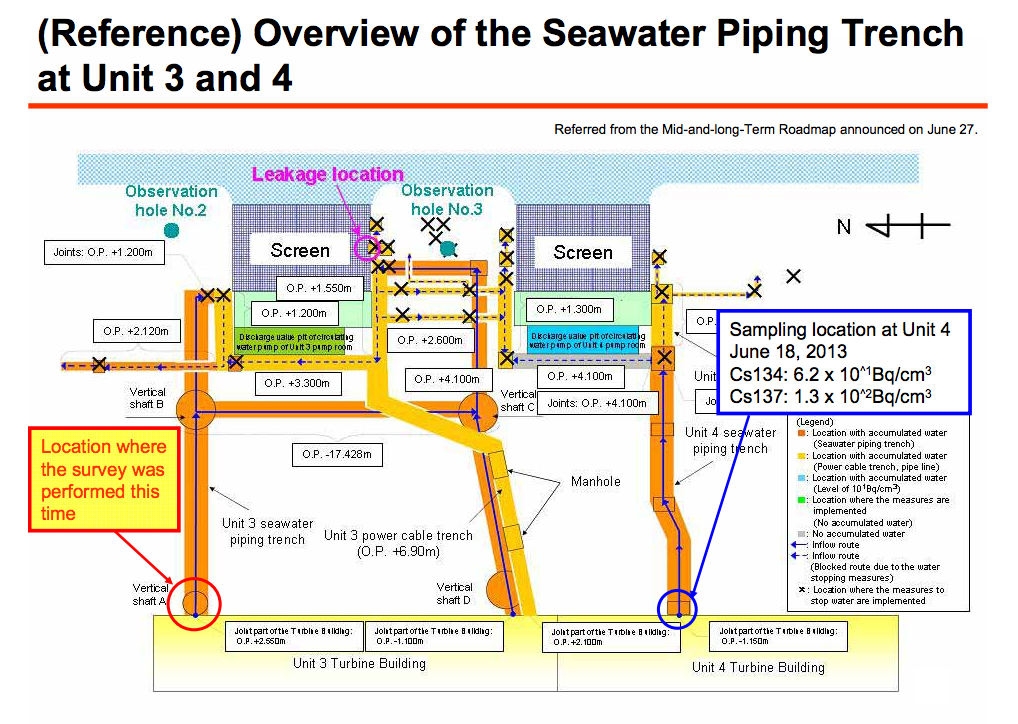 5 English report about 150,000,000,000Bq/m3 of Cs-134/137 in reactor3 trench shaft