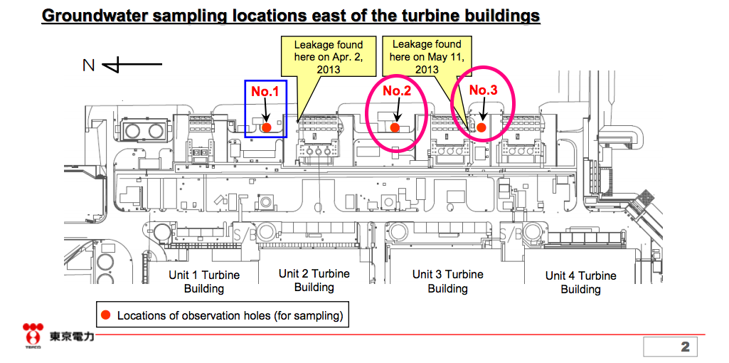 """1,400,000 Bq/m3 of all β detected from the boring east of reactor3, """"Groundwater contamination spreading to south"""""""