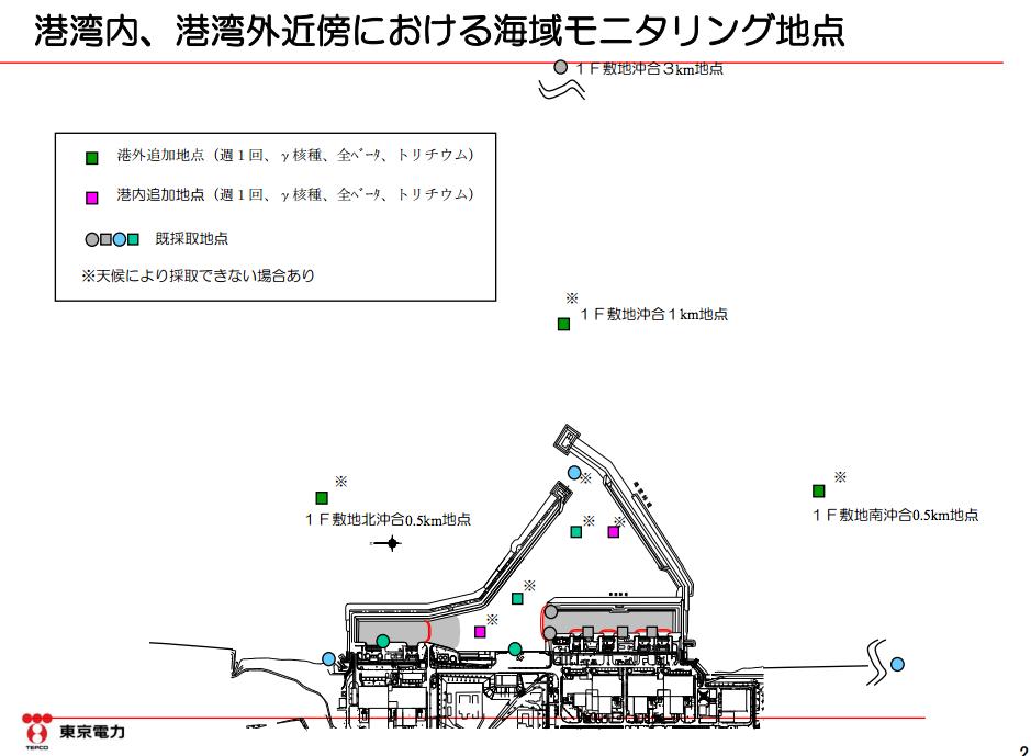 Tepco was monitoring sea contamination beside Fukushima port only at 3 locations