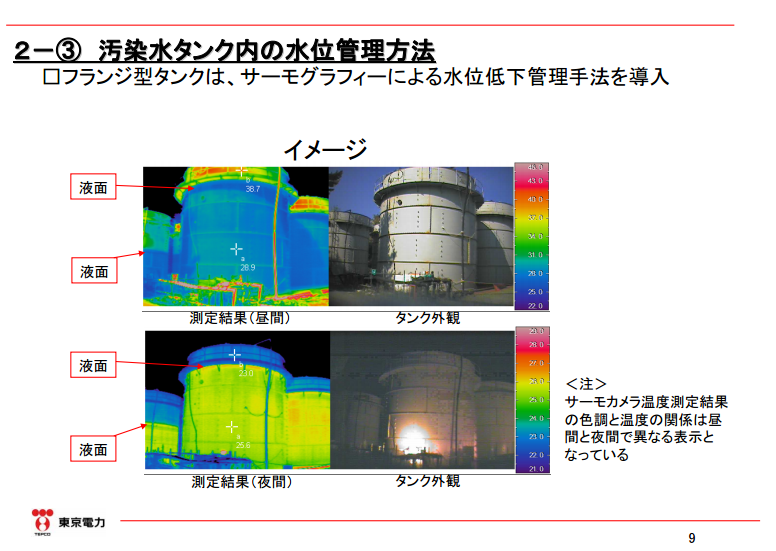 """Tepco president """"Water gauge is not installed to all the tanks, water level to be checked by thermography"""""""