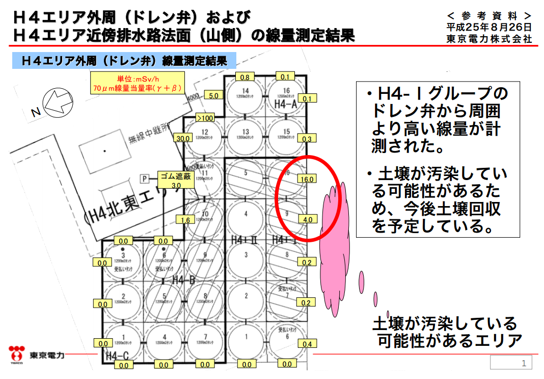 """16 mSv/h detected on the other side of the 300m3 leakage tank area / Tepco """"Not a different leakage"""""""