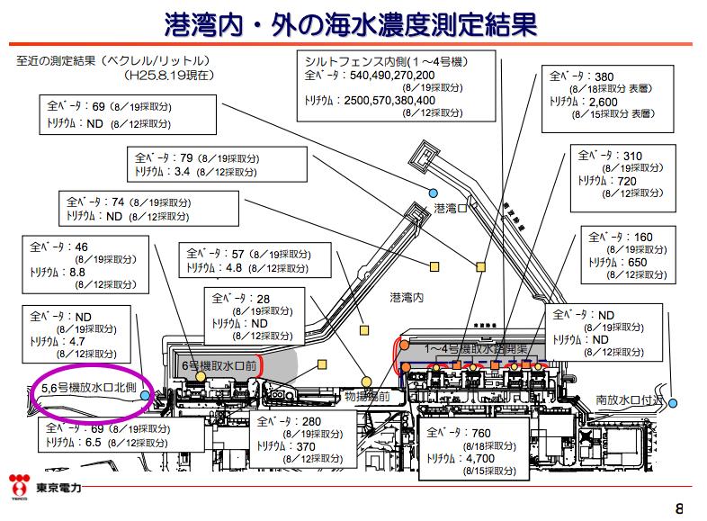 Tritium and Sr-90 detected outside of Fukushima nuclear plant port