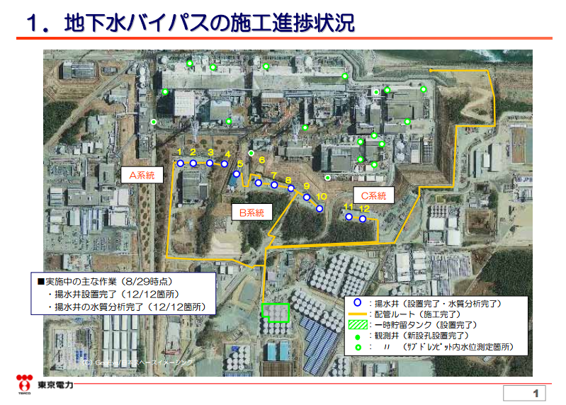 """Tepco to discharge bypass groundwater to """"outside"""" of Fukushima plant port"""