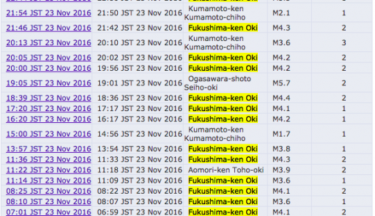 Aftershocks occurred over 85 times by 11am of 23rd Nov after M7.4